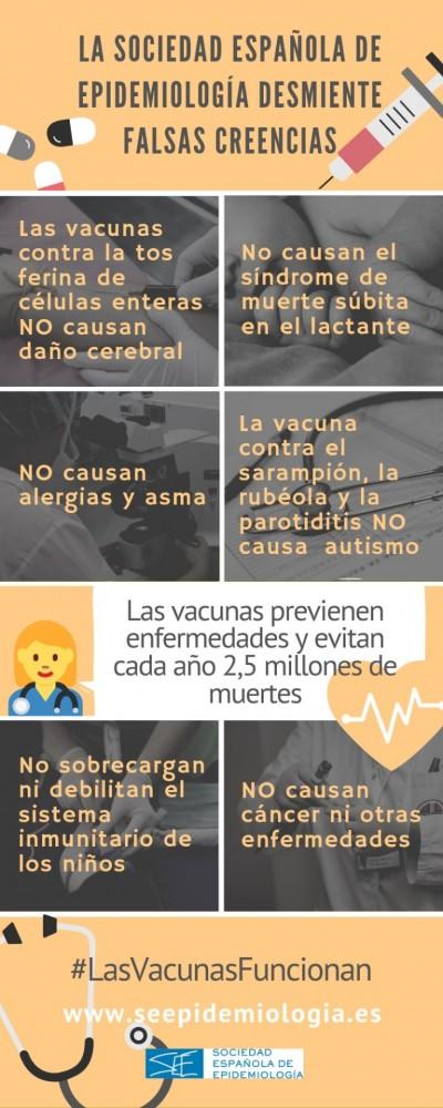 Semana Mundial de la Vacunación, ¡Las Vacunas Funcionan!